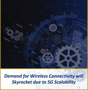 Wireless and Fixed Connectivity Market - Mind Commerce